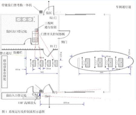 电路 电路图 电子 原理图 450_380